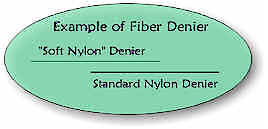Fiber Denier Example for Soft Nylon Carpet Styles